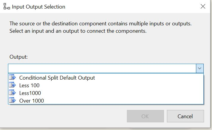 ssis row count configuration conditional split