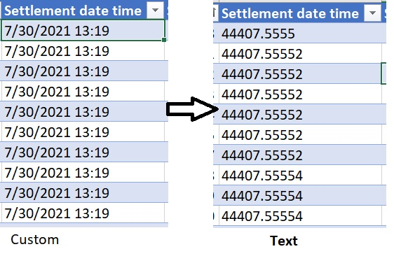 Excel date convert to text shows float